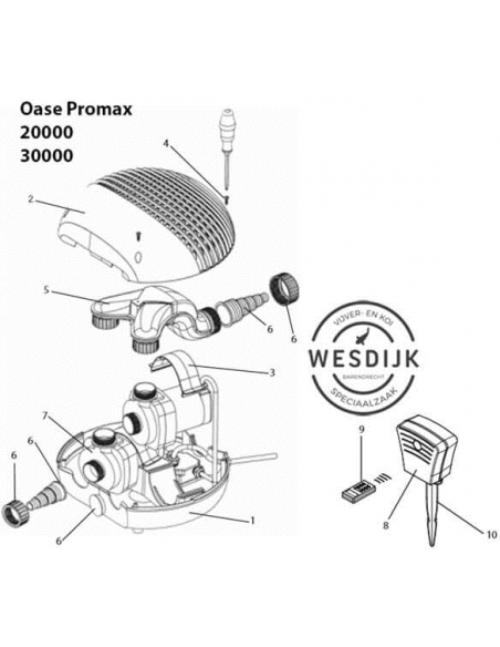 Afstandsbediening Promax / Twin