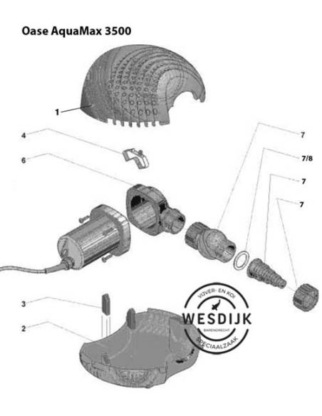 Klemveer AquaMax