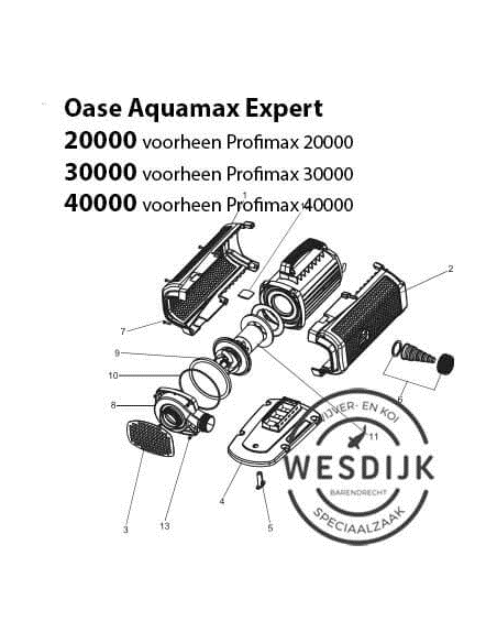 Aansluit-Kit AquaMax Expert