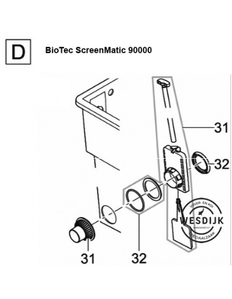 Dichtingsset uitloop BioTec ScreenMatic
