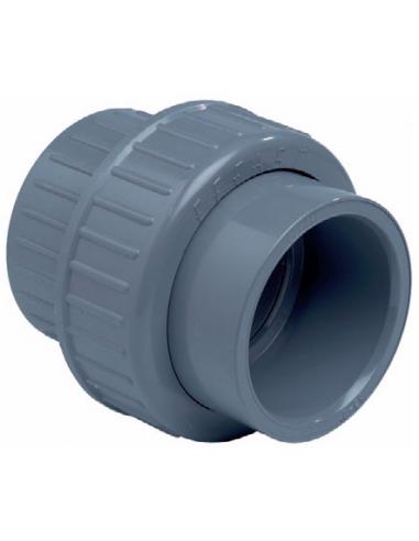 PVC koppeling 110 mm