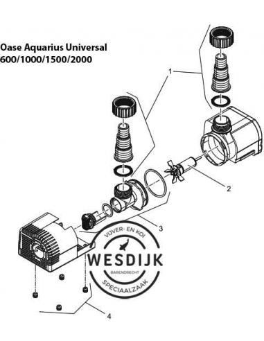 Rotor Aquarius Universal Classic 1500