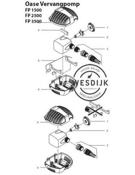 Rotor ASE 2500 gemagnetiseerd