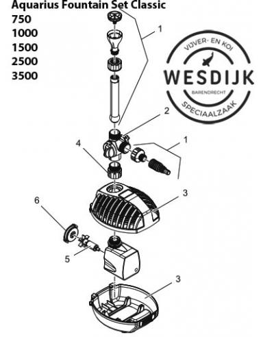 Rotor 3500 ASE x-ring