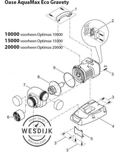 Pomphuis AquaMax Gravity 10-20000