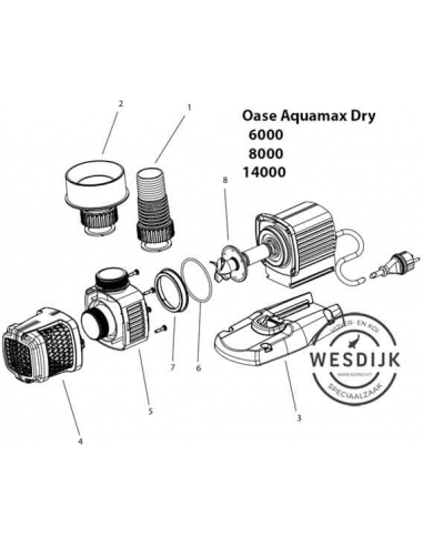 Accessoire Kit - slangtule - AquaMax Dry
